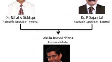 Akula_Ramakrishna_Research_World_Record