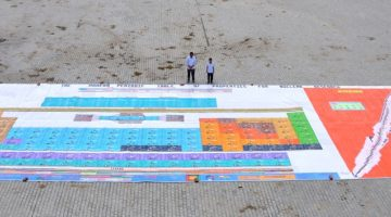 largest_periodic_table_world_record