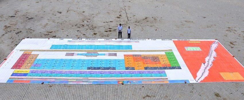 LARGEST PERIODIC TABLE